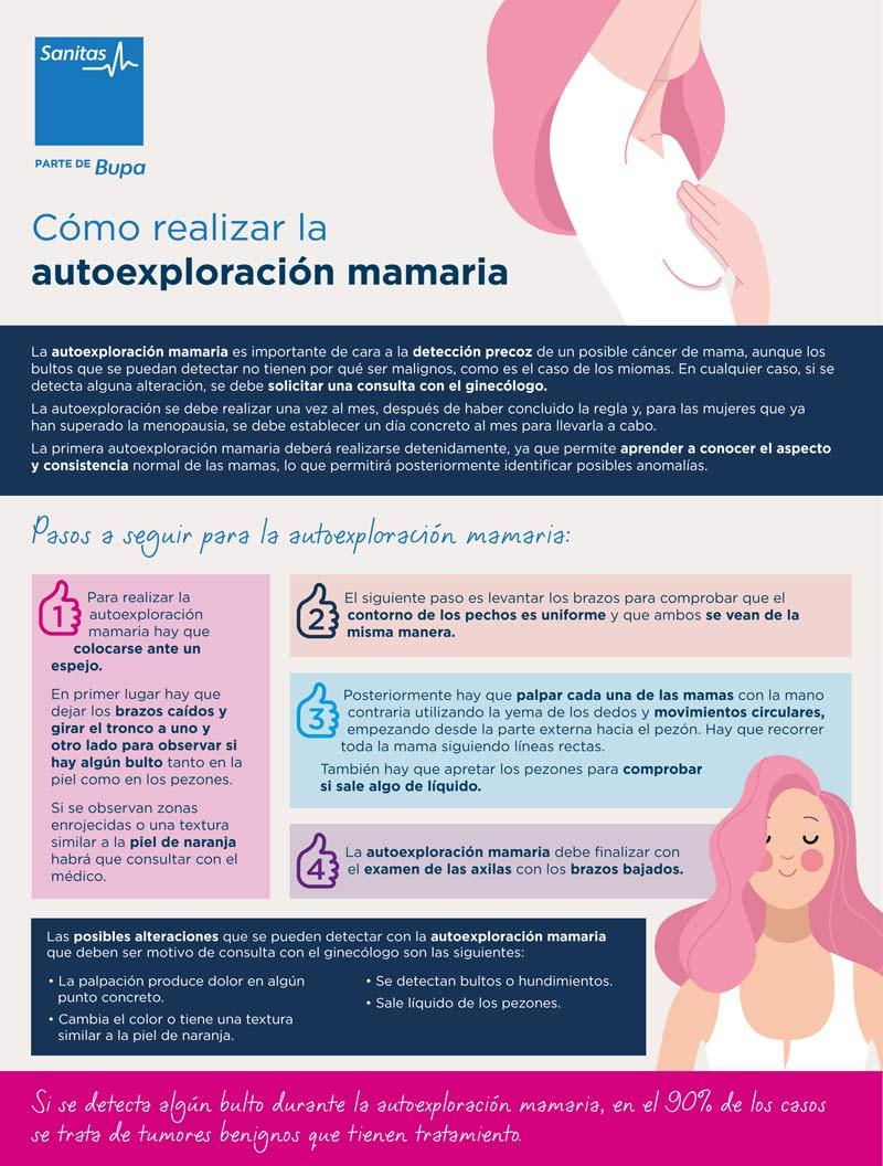 autoexploracion-mamaria - Sanitas - CAB